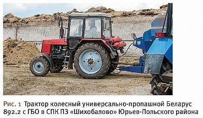 метан для аграрного комплекса
